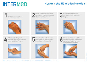 Intermed_Hygiene_Händedesinfektion